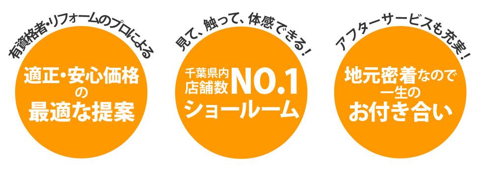 適正・安心価格の最適な提案 千葉県内店舗数No.1ショールーム