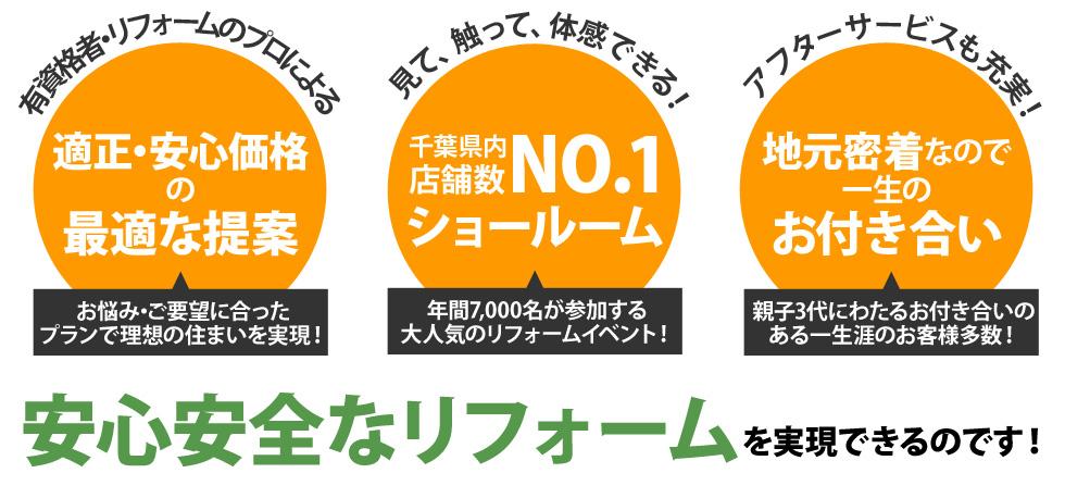適正・安心価格の最適な提案 千葉県内店舗数No.1ショールーム 地元密着なので一生のお付き合い