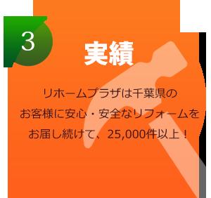 3 実績 リホームプラザは千葉県のお客様に安心・安全なリフォームをお届し続けて、25,00件以上!